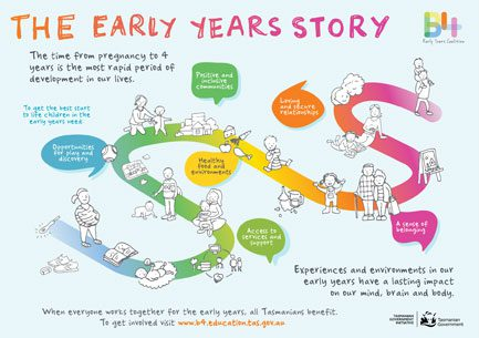 The Early Years Story poster